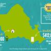 5 Year Neighborhood Median Price & Inventory Levels