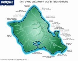 2017 Oahu Oceanfront Sales By Neighborhood